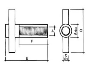 diagram-of-sockets